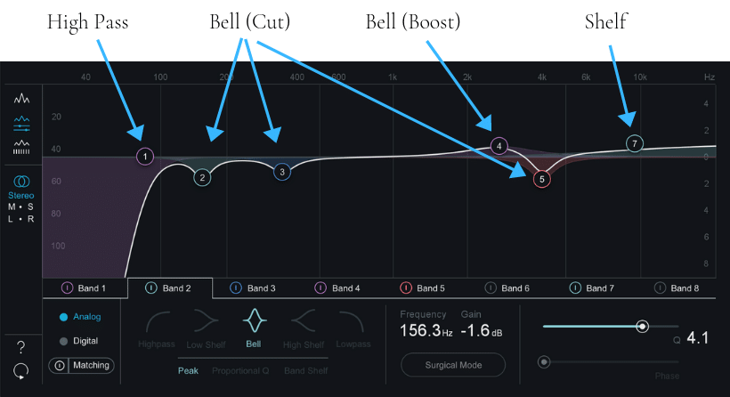 Examples of using an equalizer when recording a guided meditation