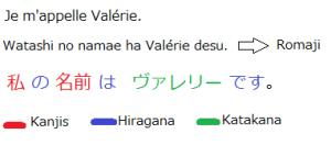 Les différents systèmes d'écriture de la langue japonaise.