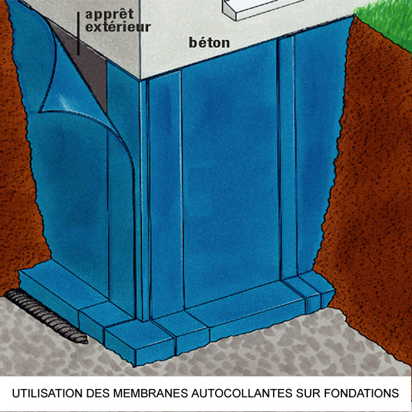 drainage et etancheite des fondations