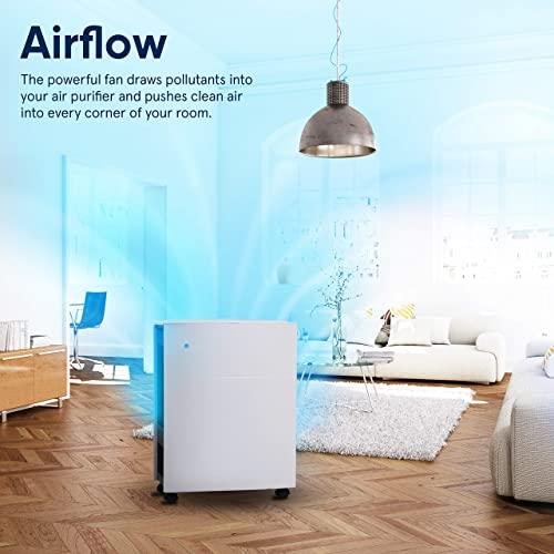 best air purifier consumer report