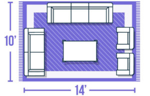 size of a living room grey sofa carpet how to pick the best rug and placement overstock com graphic showing large sized placed under furniture arrangement