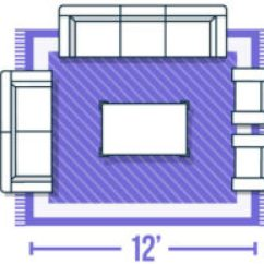 Living Room Rug Sizes Your How To Pick The Best Size And Placement Overstock Com Graphic Showing A Medium Large Sized Placed Under Furniture Arrangement
