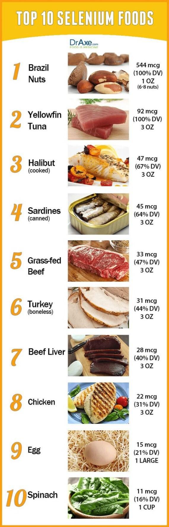 meat-infographics-selenium