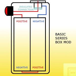 Unregulated Series Box Mod Diagram