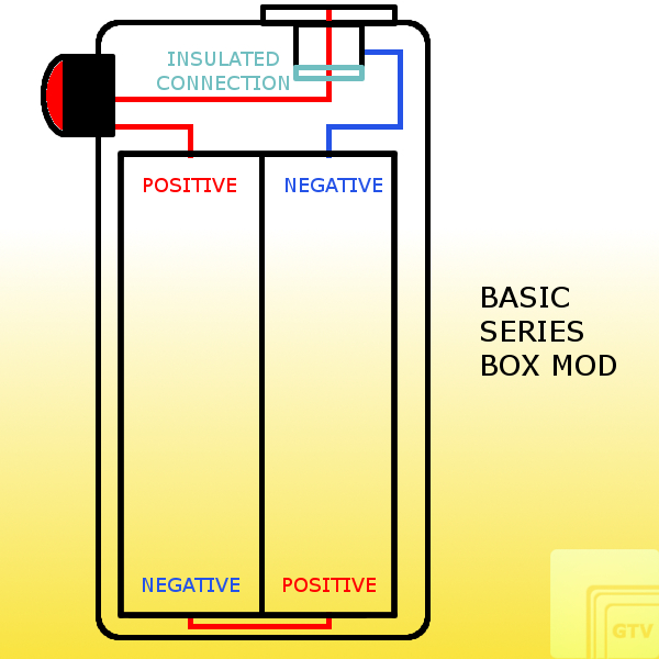 box mod basics how does a series vape mod work guide to vaping rh guidetovaping com Dual 18650 Box Mod Wiring-Diagram Fully Mechanical Box Mod Unregulated