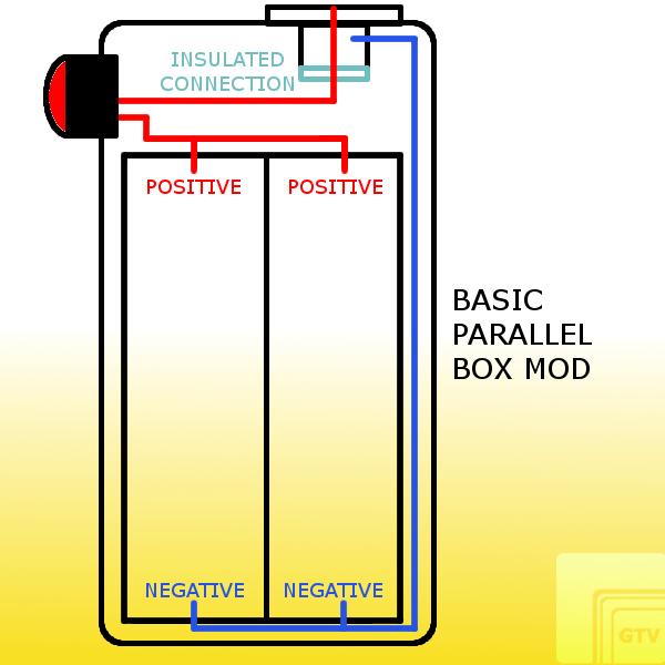 box mod basics  how does a parallel vape mod work  u2013 guide