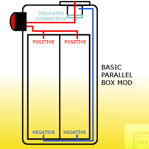 Unregulated Parallel Box Diagram