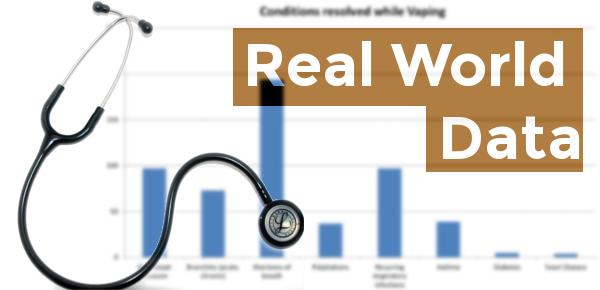 Long Term Study Shows Vaping Improves Health header