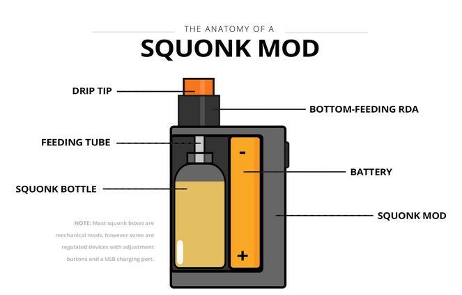 squonk-mod