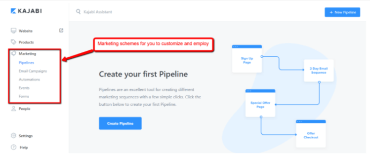 The Pipeline page on Kajabi and the marketing features.