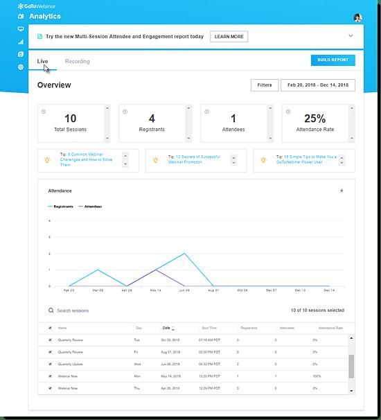 A sample event analytics dashboard.