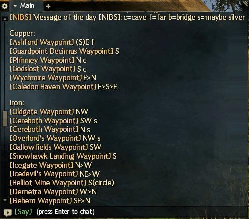 Guild Chat Nodes