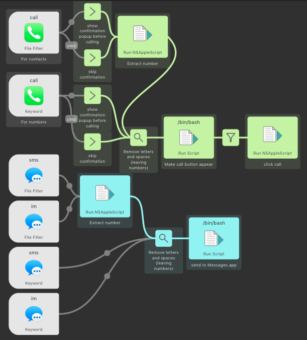 exemple-workflow-alfred-mac