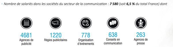 salariés-communication-aquitaine
