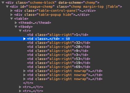 capture html