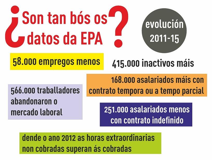 EPA-2015