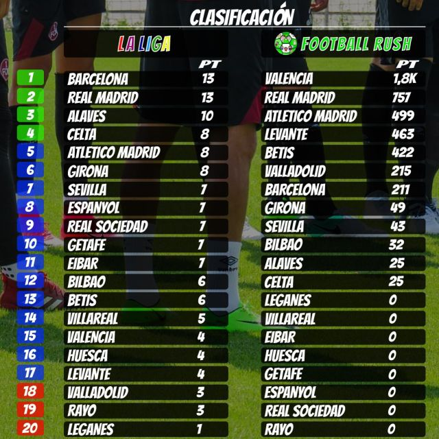 table of Spain la liga game