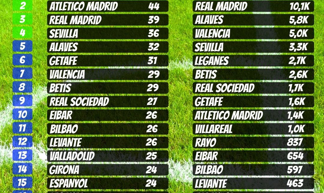 spanish la liga table