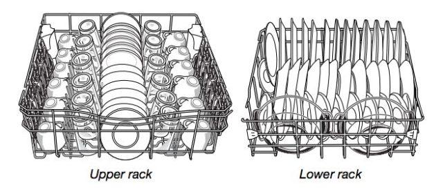 Properly Load a Dishwasher