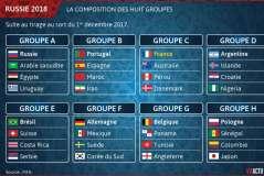Coupe du monde 2018: Egypte, Maroc, Nigeria, Sénégal et Tunisie sont fixés