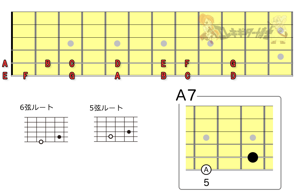 power-chords