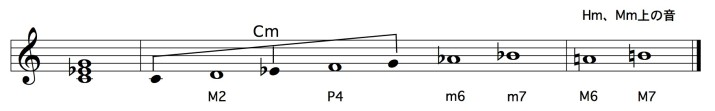 cm+note