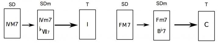 SD_SDm_T_1