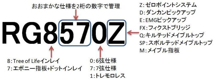 j-customのモデル名