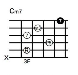 Cm7_5