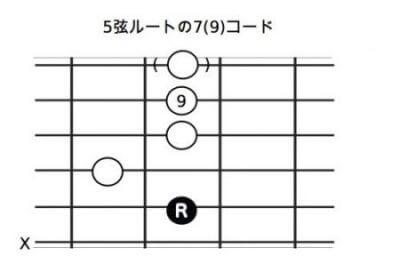 5_7(9)