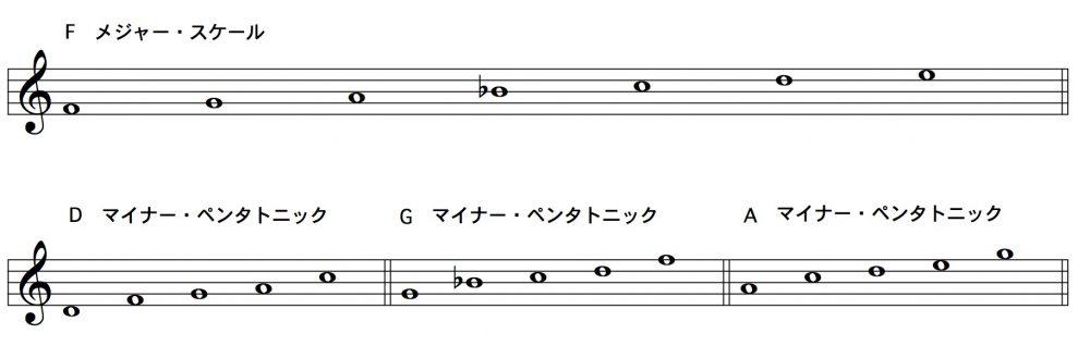 Blues_13