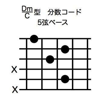 Dm/C型分数コード5弦ベース:コード譜