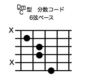 Dm/C型分数コード6弦ベース:コード譜