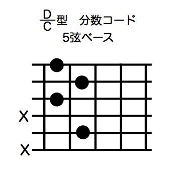 D/C型分数コード5弦ベース:コード譜