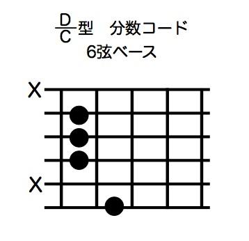 D/C型分数コード6弦ベース:コード譜