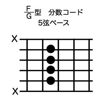 F/G型分数コード5弦ベース:コード譜