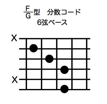 F/G型分数コード6弦ベース:コード譜