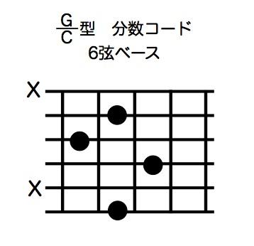 G/C型分数コード6弦ベース:コード譜