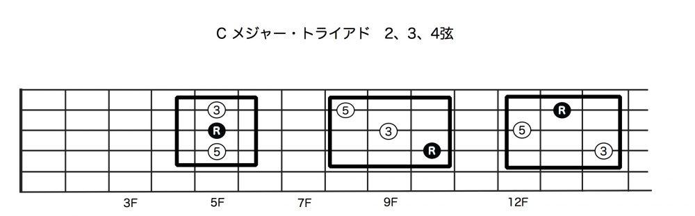 Cメジャー・トライアド:2,3,4弦