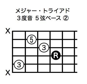 メジャー・トライアド3度音5弦ベース-2