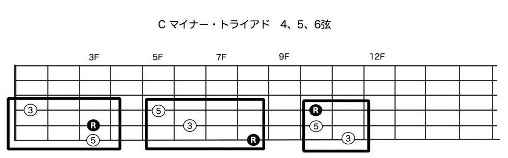 Cマイナー・トライアド:4,5,6弦