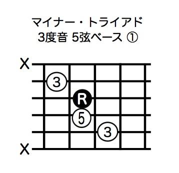 マイナー・トライアド3度音5弦ベース-1
