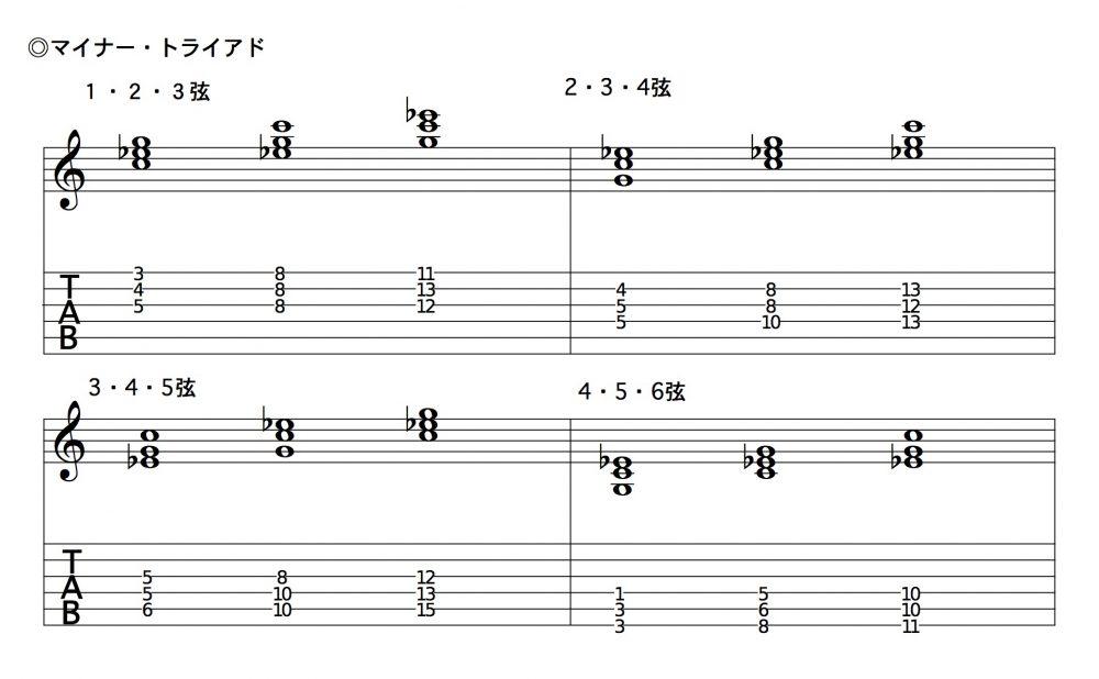 マイナー・トライアドTab譜