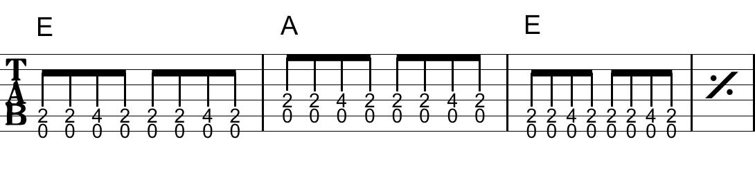 放課後ギタークラブ:No3のTab譜