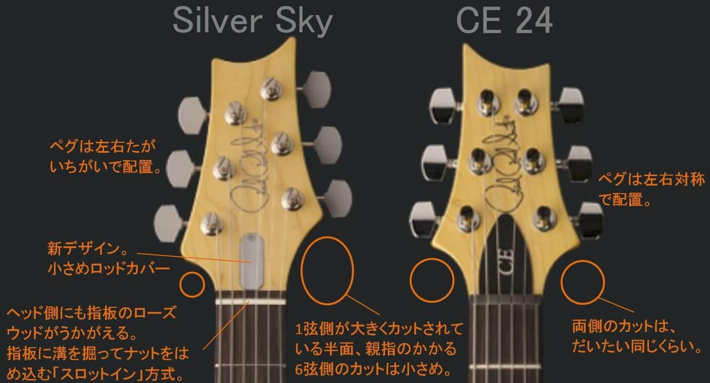 Silver Sky vs CE24