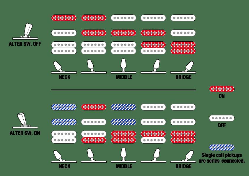 Q54, QX54QM:ピックアップ配列