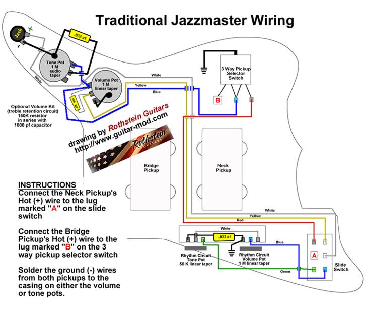 Wiring Diagram Confusion Fender Or Seymour Duncan? OffsetGuitars Com