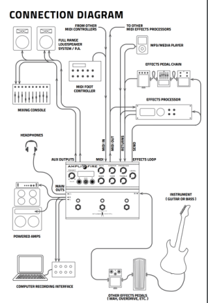 Atomic AmpliFire Manual V1 0