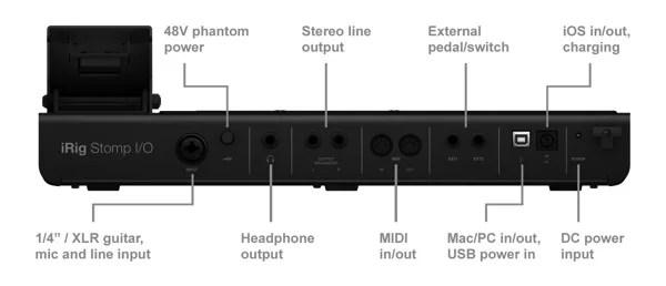 Irigstompio connection points