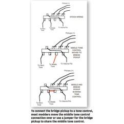 Strat Wiring Diagram Bridge Tone Car Headlight Bulb 25 Ways To Upgrade Your Fender Stratocaster Guitar Com All 3 Control
